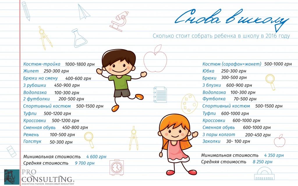 Сколько стоит анализ на гепатит b и c - 4e
