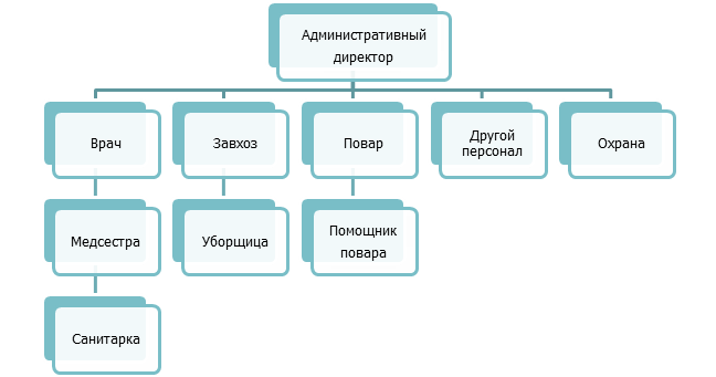 Бизнес план создания дома престарелых украина после перелома шейки бедра сильный отек ноги