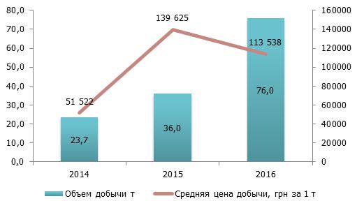 Украинский рынок черной икры полностью в тени - фото 2