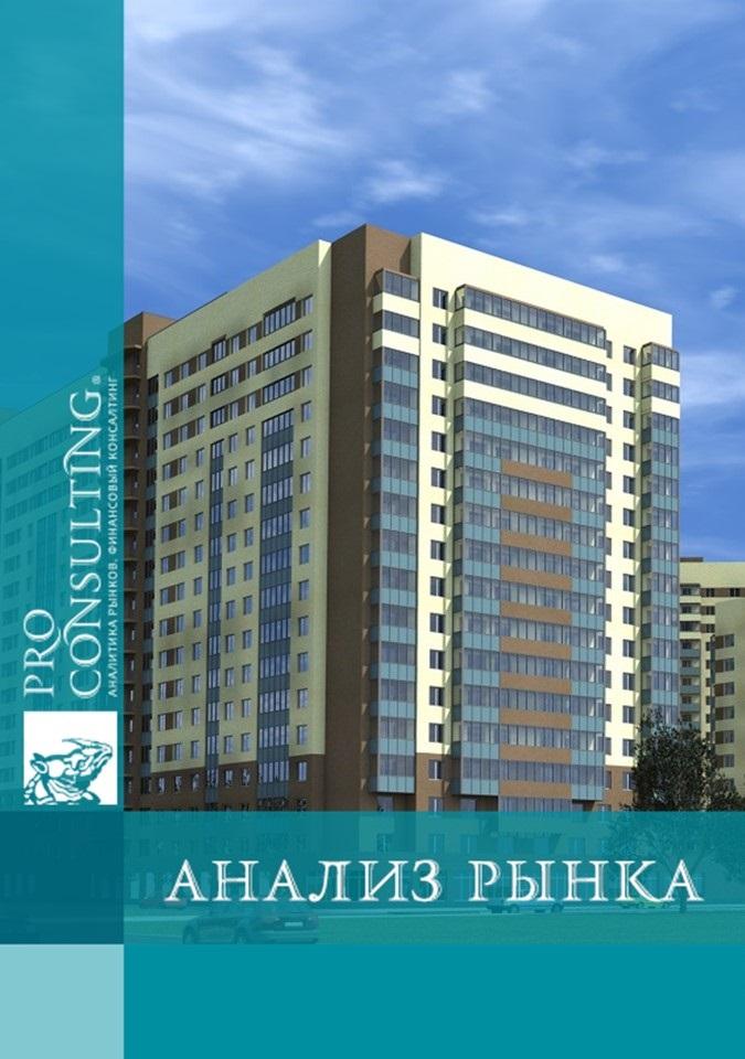 Коммерческая недвижимость аналитика 2006 поиск помещения под офис Прудовая улица