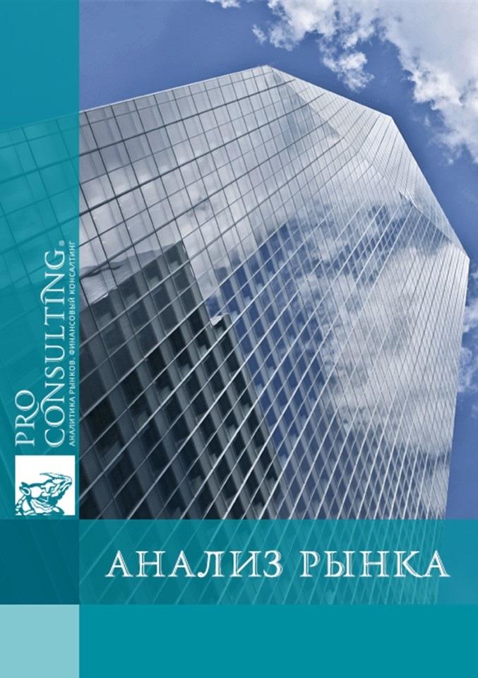 коммерческой недвижимости в тольятти