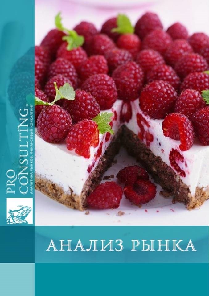 пекарня бизнес план украина