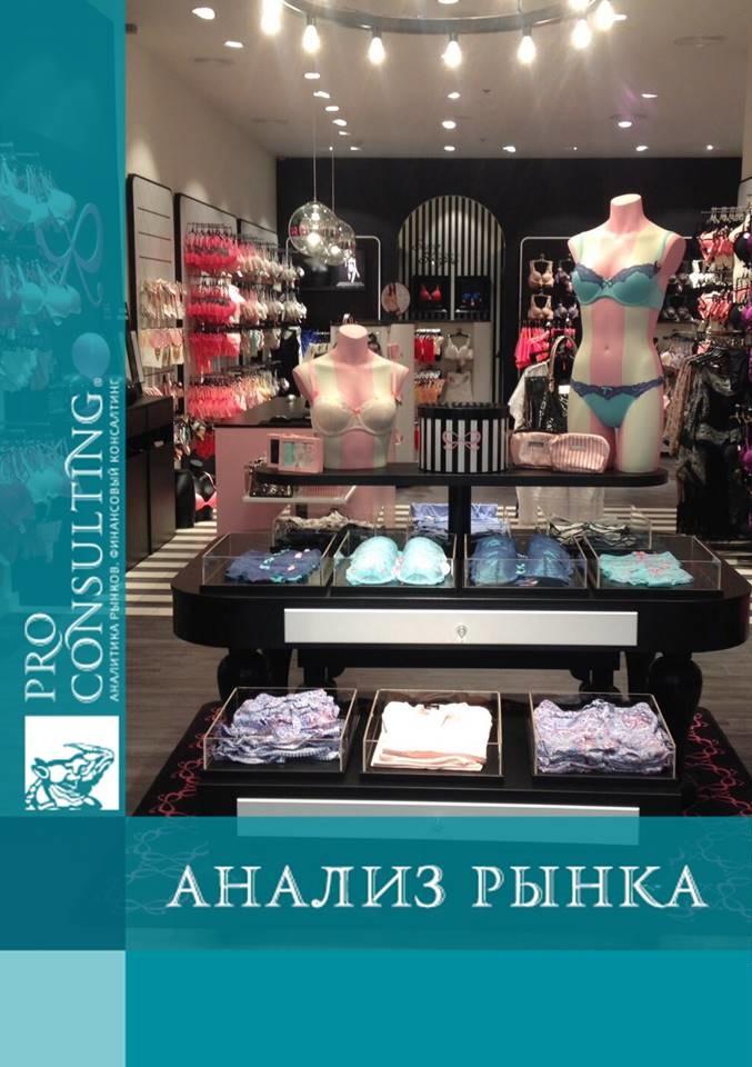 Бизнес-идея для малого бизнеса в Украине. Открываем магазин ... 961b83749c4