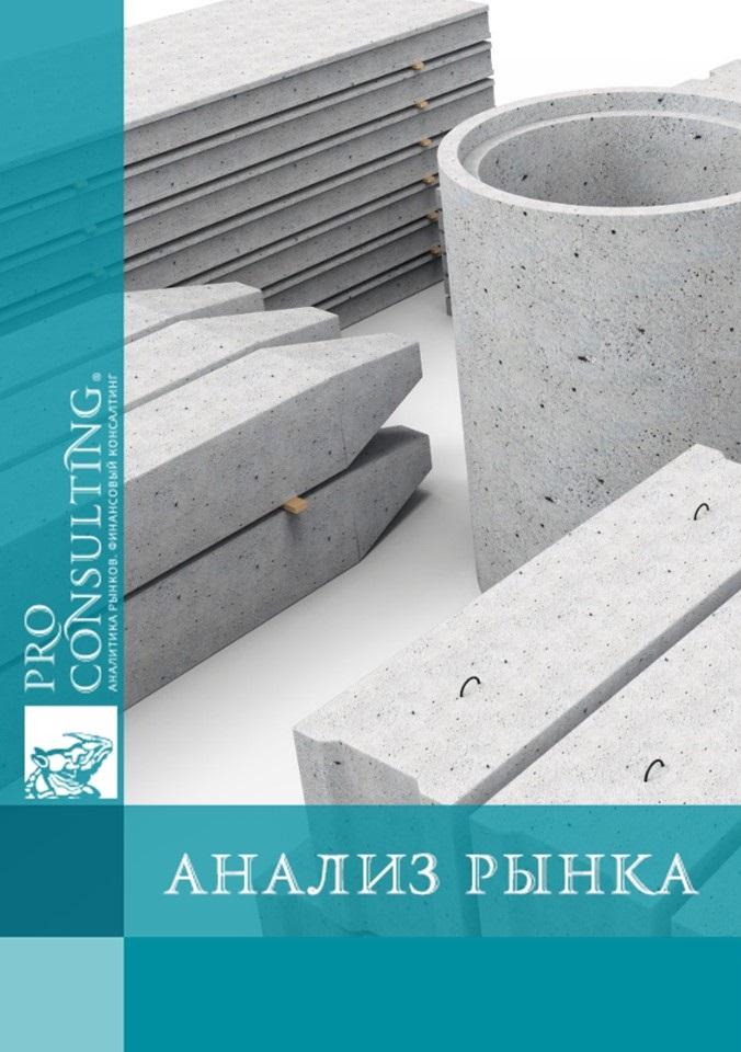 Аналитика бетон купить завод по производству бетон