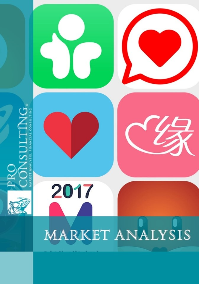 dating website market research